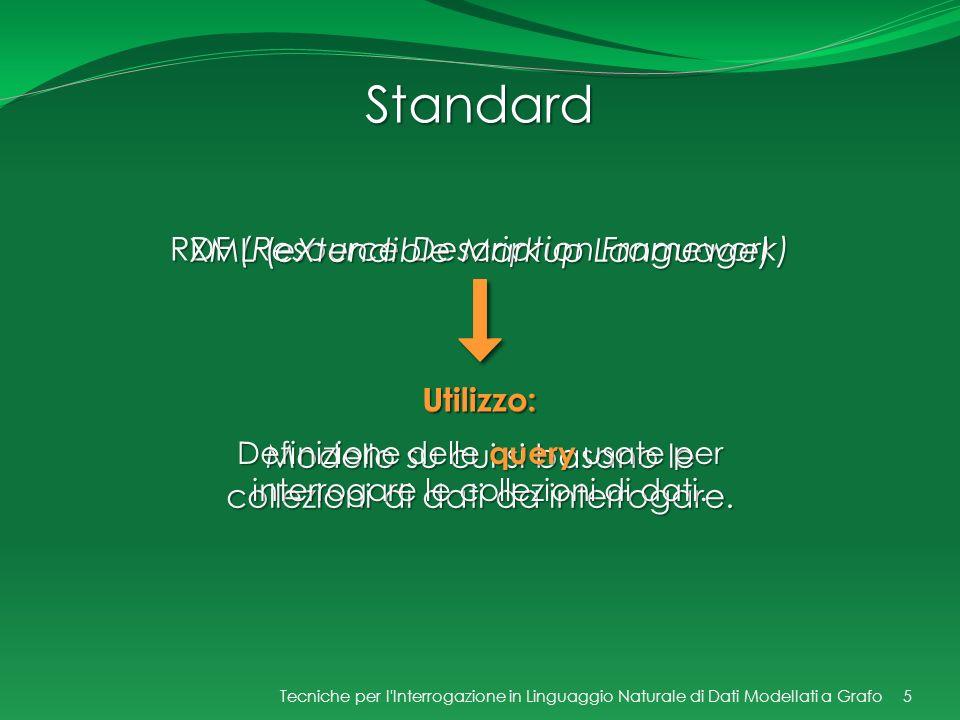 Standard RDF (Resource Description Framework) Tecniche per l'Interrogazione in Linguaggio Naturale di Dati Modellati a Grafo5 Utilizzo: Modello su cui