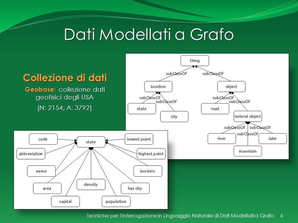 Dati Modellati a Grafo Tecniche per l'Interrogazione in Linguaggio Naturale di Dati Modellati a Grafo6 Geobase: collezione dati geofisici degli USA [N
