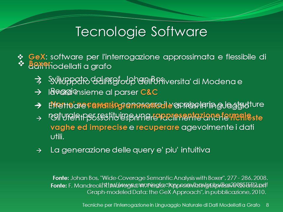 Tecnologie Software Tecniche per l'Interrogazione in Linguaggio Naturale di Dati Modellati a Grafo8 GeX : software per l'interrogazione approssimata e