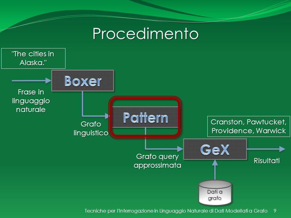 Procedimento Tecniche per l'Interrogazione in Linguaggio Naturale di Dati Modellati a Grafo9