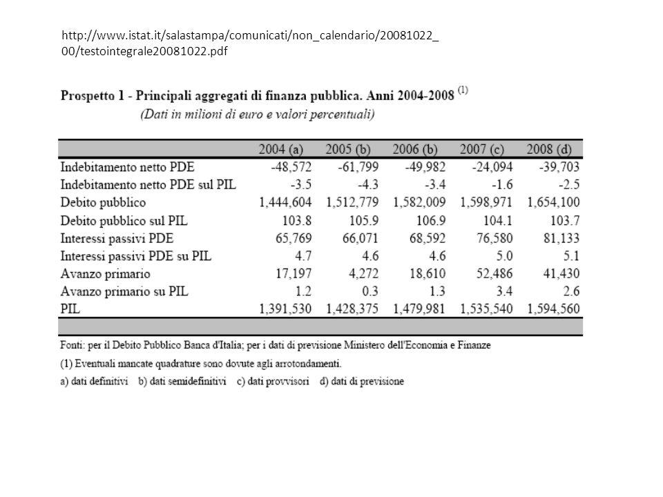 http://www.istat.it/salastampa/comunicati/non_calendario/20081022_ 00/testointegrale20081022.pdf