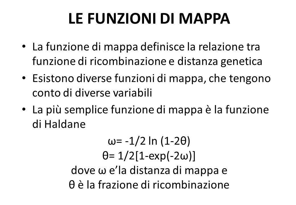 LE FUNZIONI DI MAPPA La funzione di mappa definisce la relazione tra funzione di ricombinazione e distanza genetica Esistono diverse funzioni di mappa