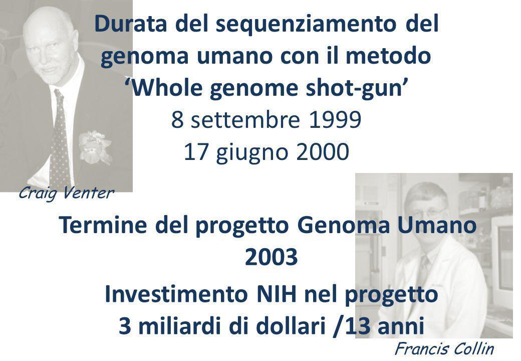 Durata del sequenziamento del genoma umano con il metodo Whole genome shot-gun 8 settembre 1999 17 giugno 2000 Investimento NIH nel progetto 3 miliard