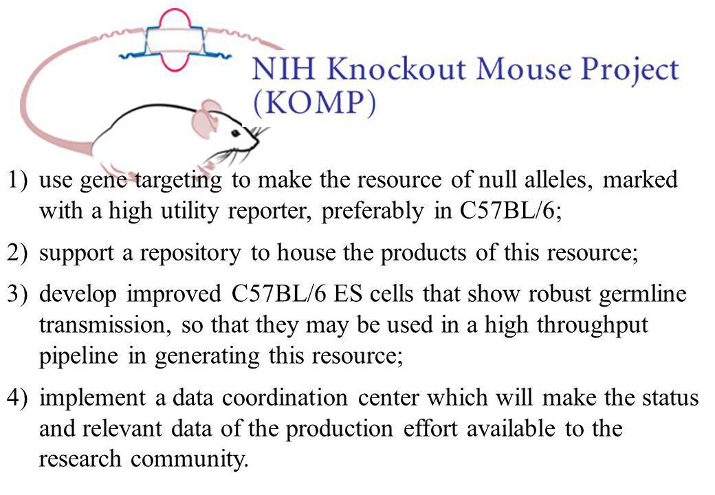 1)use gene targeting to make the resource of null alleles, marked with a high utility reporter, preferably in C57BL/6; 2)support a repository to house