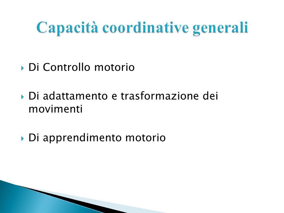 Di Controllo motorio Di adattamento e trasformazione dei movimenti Di apprendimento motorio