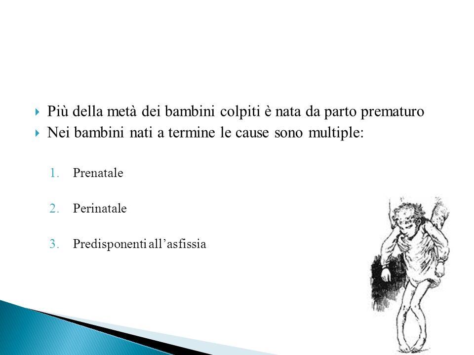 Epidemiologia Diminuzione incidenza anni 60/70 www.fisiobrain.com/web/wp-content/uploads/downloads/2010/06/baclofen.pdf