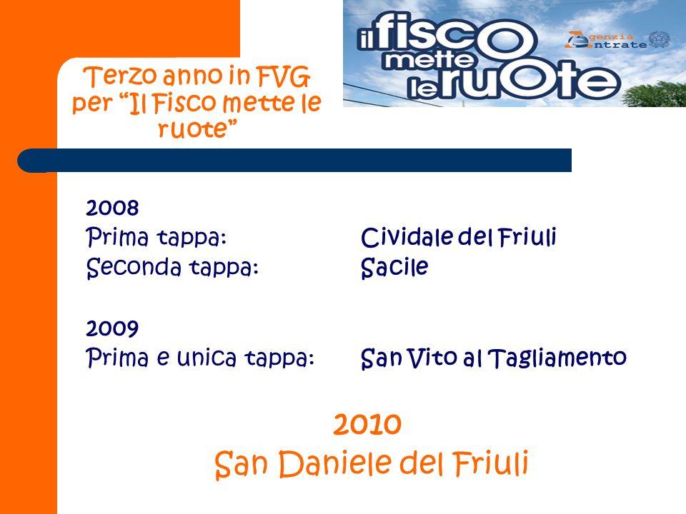 Terzo anno in FVG per Il Fisco mette le ruote 2008 Prima tappa:Cividale del Friuli Seconda tappa:Sacile 2009 Prima e unica tappa:San Vito al Tagliamento 2010 San Daniele del Friuli