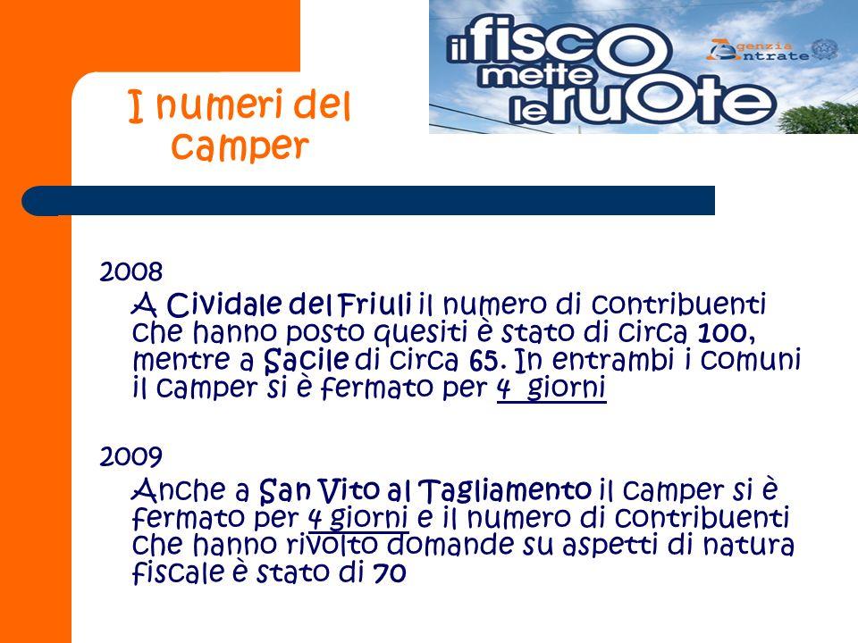 I numeri del camper 2008 A Cividale del Friuli il numero di contribuenti che hanno posto quesiti è stato di circa 100, mentre a Sacile di circa 65.
