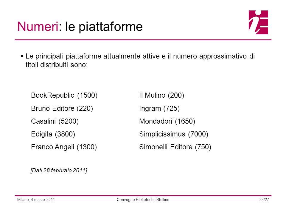 Milano, 4 marzo 2011Convegno Biblioteche Stelline23/27 Numeri: le piattaforme Le principali piattaforme attualmente attive e il numero approssimativo di titoli distribuiti sono: Il Mulino (200) Ingram (725) Mondadori (1650) Simplicissimus (7000) Simonelli Editore (750) BookRepublic (1500) Bruno Editore (220) Casalini (5200) Edigita (3800) Franco Angeli (1300) [Dati 28 febbraio 2011]