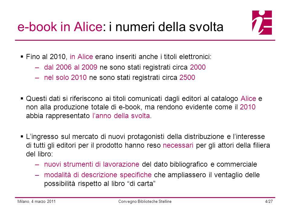 Milano, 4 marzo 2011Convegno Biblioteche Stelline4/27 e-book in Alice: i numeri della svolta Fino al 2010, in Alice erano inseriti anche i titoli elettronici: –dal 2006 al 2009 ne sono stati registrati circa 2000 –nel solo 2010 ne sono stati registrati circa 2500 Questi dati si riferiscono ai titoli comunicati dagli editori al catalogo Alice e non alla produzione totale di e-book, ma rendono evidente come il 2010 abbia rappresentato lanno della svolta.