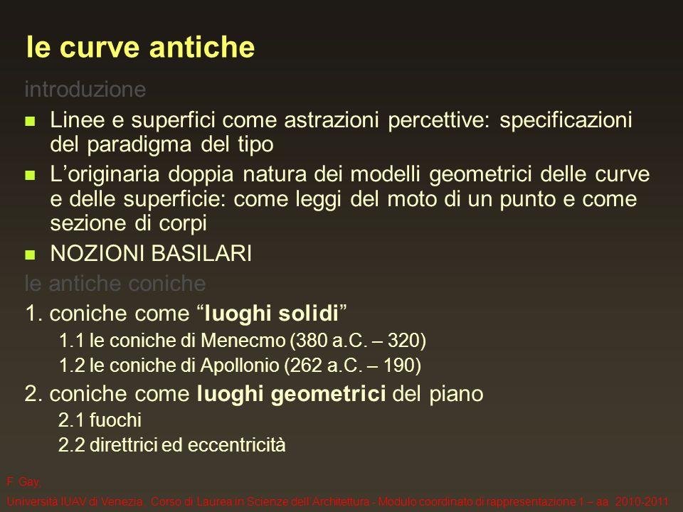 F. Gay, Università IUAV di Venezia, Corso di Laurea in Scienze dellArchitettura - Modulo coordinato di rappresentazione 1 – aa. 2010-2011 le curve ant