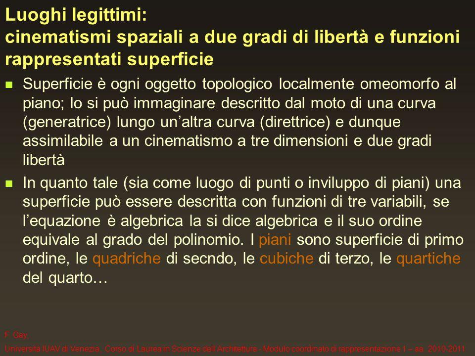 F. Gay, Università IUAV di Venezia, Corso di Laurea in Scienze dellArchitettura - Modulo coordinato di rappresentazione 1 – aa. 2010-2011 Luoghi legit