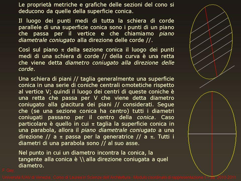 F. Gay, Università IUAV di Venezia, Corso di Laurea in Scienze dellArchitettura - Modulo coordinato di rappresentazione 1 – aa. 2010-2011 Le proprietà