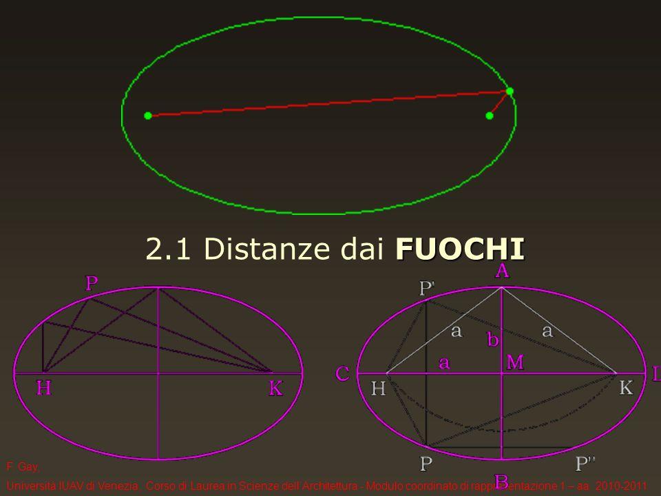 F. Gay, Università IUAV di Venezia, Corso di Laurea in Scienze dellArchitettura - Modulo coordinato di rappresentazione 1 – aa. 2010-2011 FUOCHI 2.1 D