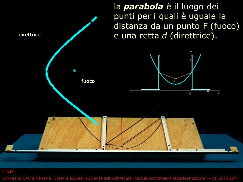 F. Gay, Università IUAV di Venezia, Corso di Laurea in Scienze dellArchitettura - Modulo coordinato di rappresentazione 1 – aa. 2010-2011 direttrice l