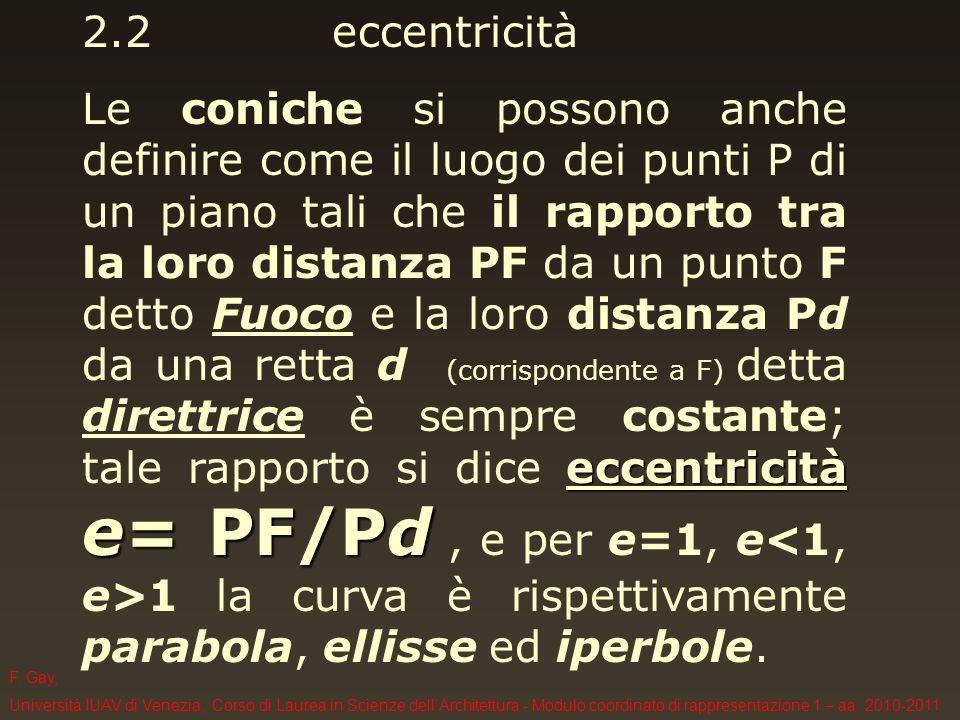 F. Gay, Università IUAV di Venezia, Corso di Laurea in Scienze dellArchitettura - Modulo coordinato di rappresentazione 1 – aa. 2010-2011 2.2 eccentri