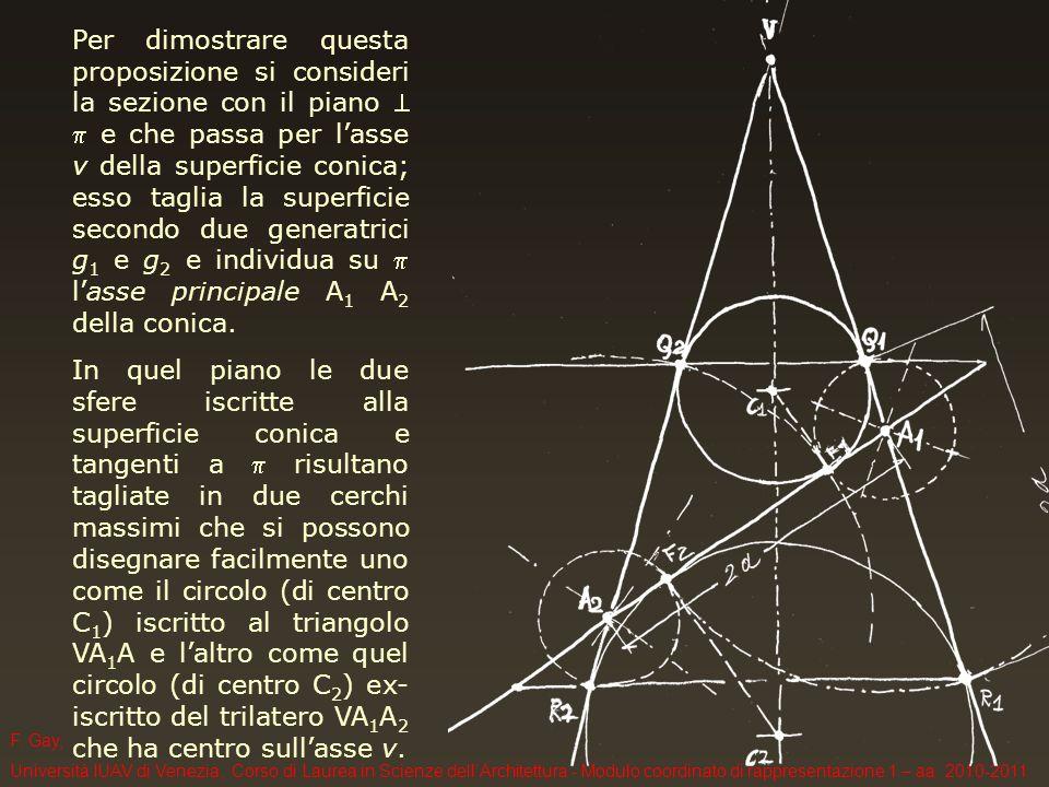 F. Gay, Università IUAV di Venezia, Corso di Laurea in Scienze dellArchitettura - Modulo coordinato di rappresentazione 1 – aa. 2010-2011 Per dimostra
