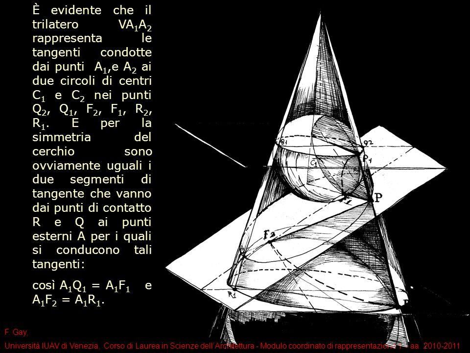 F. Gay, Università IUAV di Venezia, Corso di Laurea in Scienze dellArchitettura - Modulo coordinato di rappresentazione 1 – aa. 2010-2011 È evidente c
