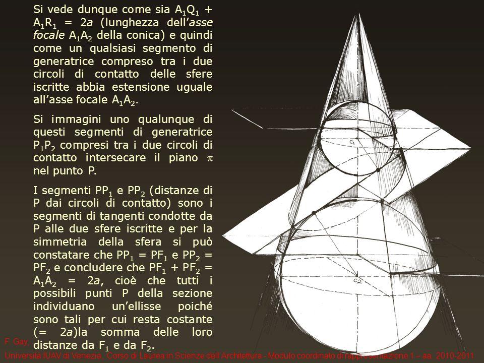 F. Gay, Università IUAV di Venezia, Corso di Laurea in Scienze dellArchitettura - Modulo coordinato di rappresentazione 1 – aa. 2010-2011 Si vede dunq