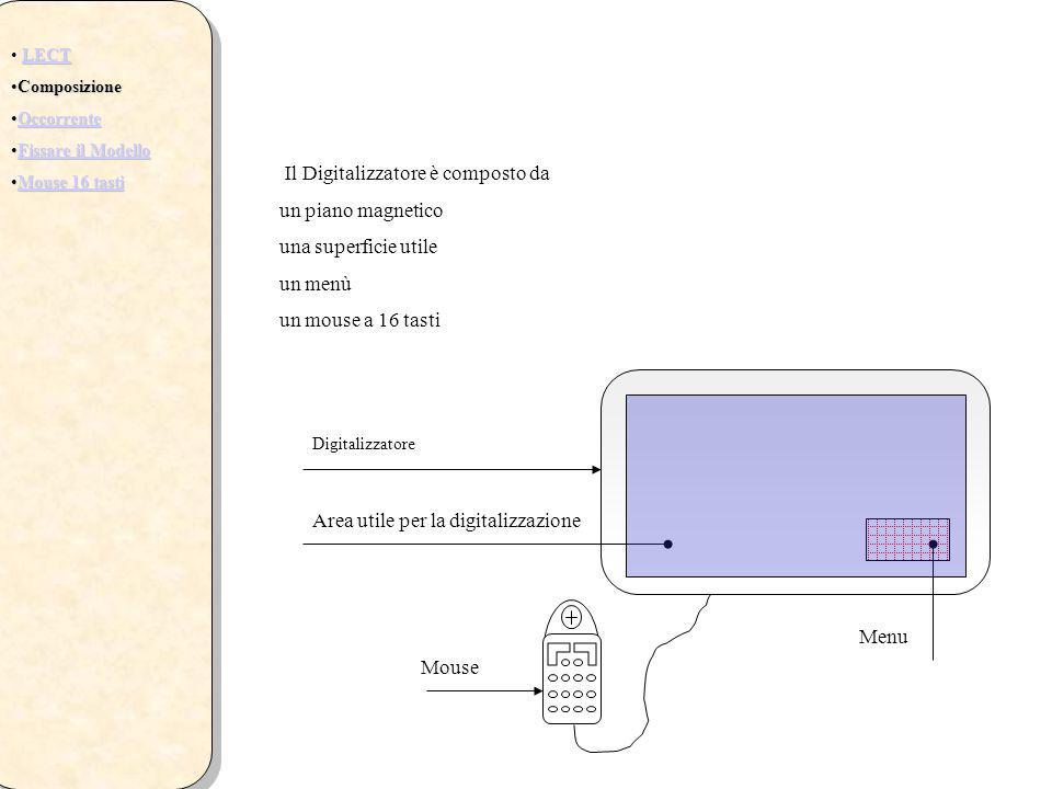 Digitalizzatore Area utile per la digitalizzazione Menu Il Digitalizzatore è composto da un piano magnetico una superficie utile un menù un mouse a 16