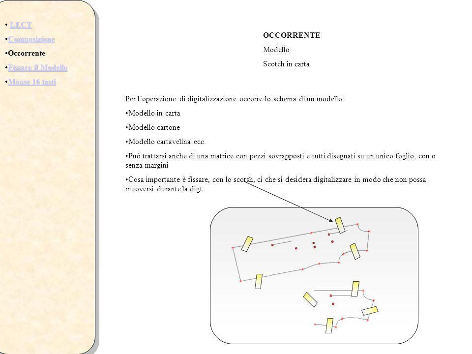 OCCORRENTE Modello Scotch in carta Per loperazione di digitalizzazione occorre lo schema di un modello: Modello in carta Modello cartone Modello carta