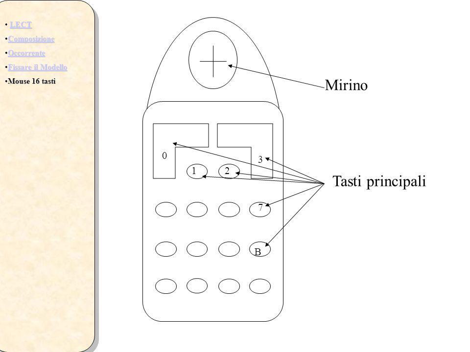 LECT ComposizioneComposizioneComposizione OccorrenteOccorrenteOccorrente Fissare il ModelloFissare il ModelloFissare il ModelloFissare il Modello Mouse 16 tastiMouse 16 tasti La digitalizzazione deve avvenire in senso ORARIO MAI IN SENSO ANTI ORARIO
