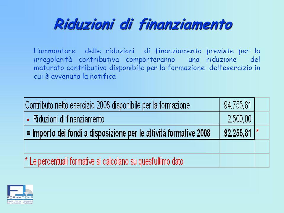 Riduzioni di finanziamento Lammontare delle riduzioni di finanziamento previste per la irregolarità contributiva comporteranno una riduzione del matur