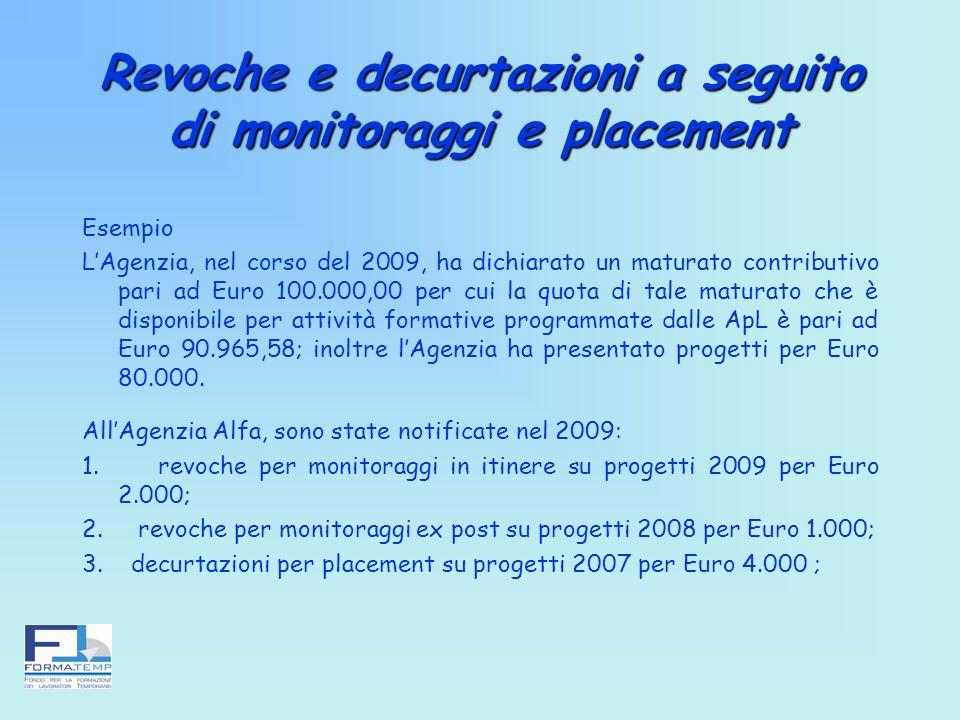 Revoche e decurtazioni a seguito di monitoraggi e placement Esempio LAgenzia, nel corso del 2009, ha dichiarato un maturato contributivo pari ad Euro