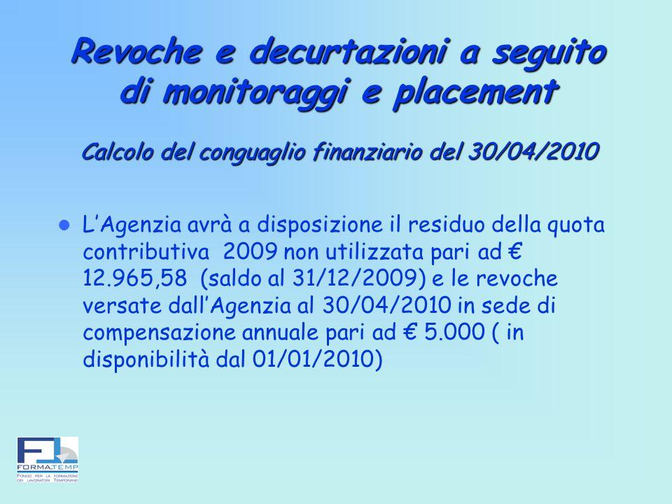 LAgenzia avrà a disposizione il residuo della quota contributiva 2009 non utilizzata pari ad 12.965,58 (saldo al 31/12/2009) e le revoche versate dall
