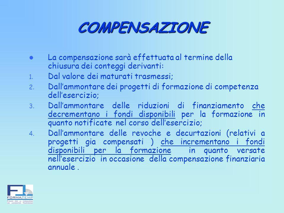 COMPENSAZIONE La compensazione sarà effettuata al termine della chiusura dei conteggi derivanti: 1. Dal valore dei maturati trasmessi; 2. Dallammontar