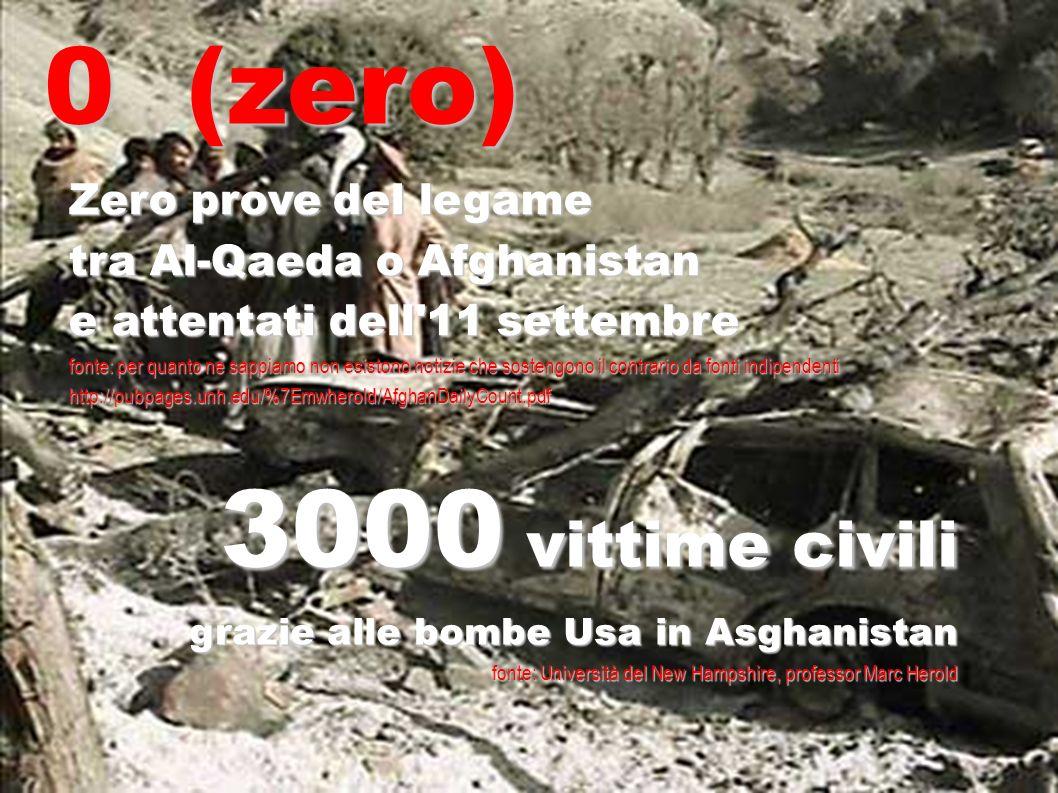 0 (zero) Zero prove del legame tra Al-Qaeda o Afghanistan e attentati dell 11 settembre fonte: per quanto ne sappiamo non esistono notizie che sostengono il contrario da fonti indipendenti http://pubpages.unh.edu/%7Emwherold/AfghanDailyCount.pdf