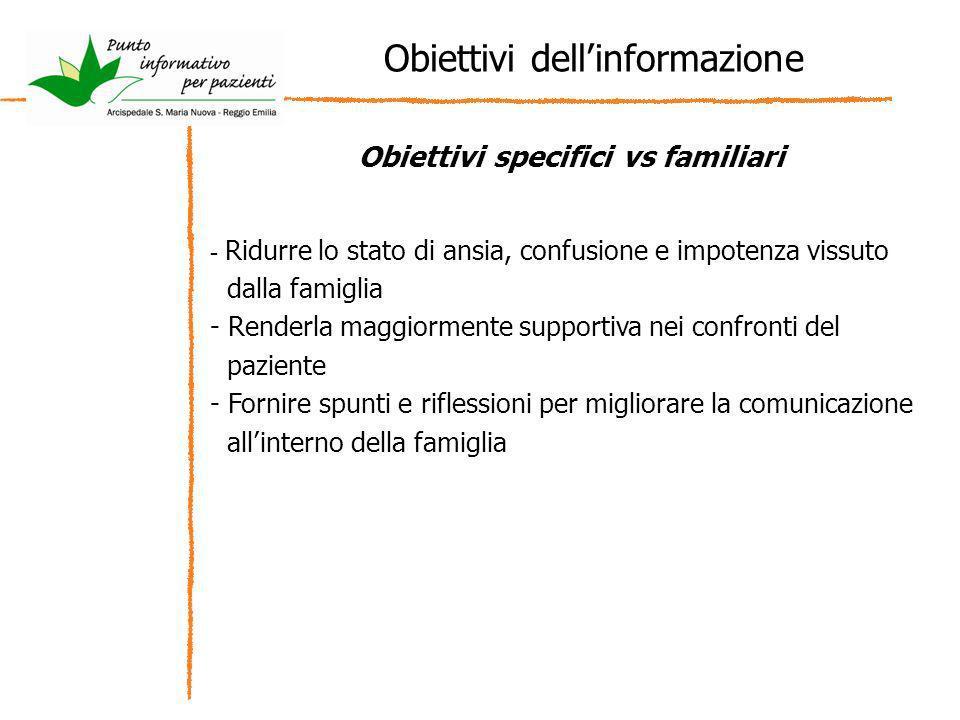 Obiettivi specifici vs familiari - Ridurre lo stato di ansia, confusione e impotenza vissuto dalla famiglia - Renderla maggiormente supportiva nei con