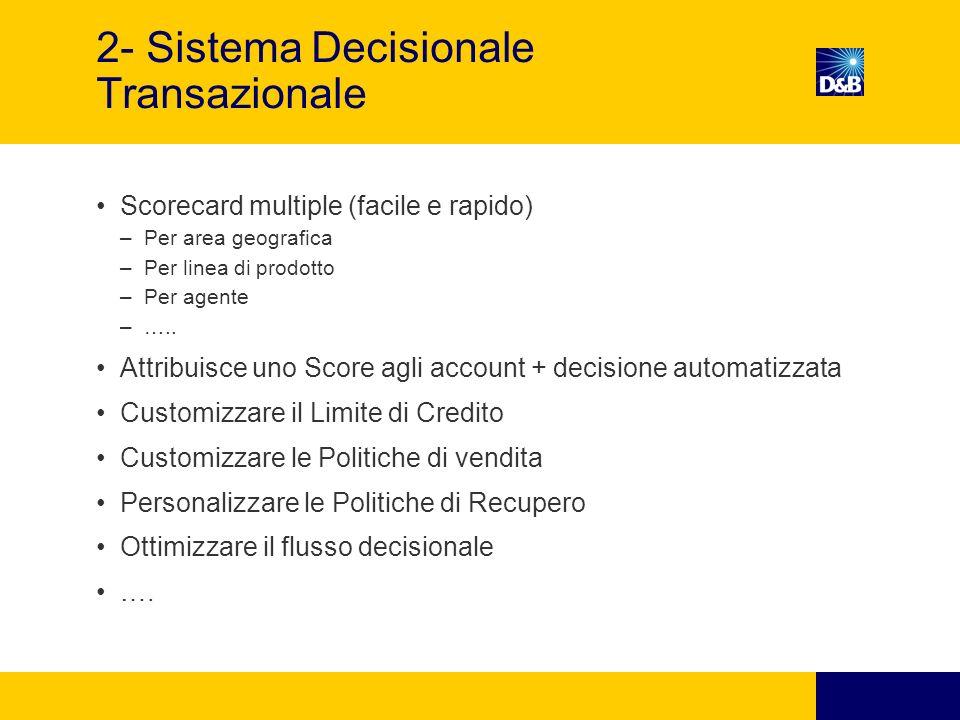 2- Sistema Decisionale Transazionale Scorecard multiple (facile e rapido) –Per area geografica –Per linea di prodotto –Per agente –…..