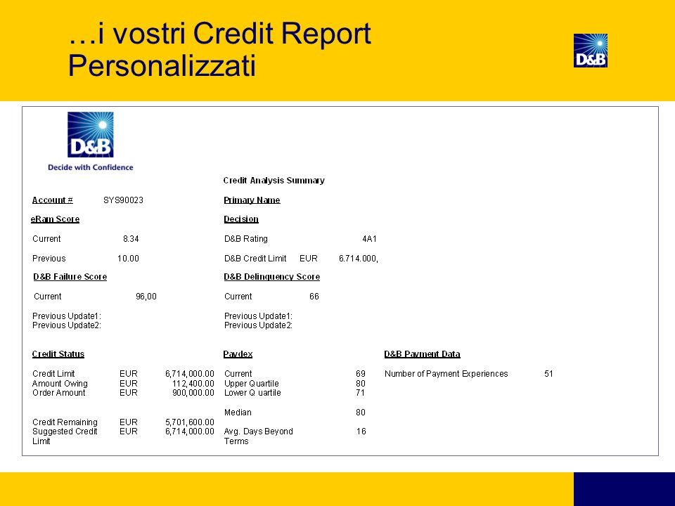 …i vostri Credit Report Personalizzati