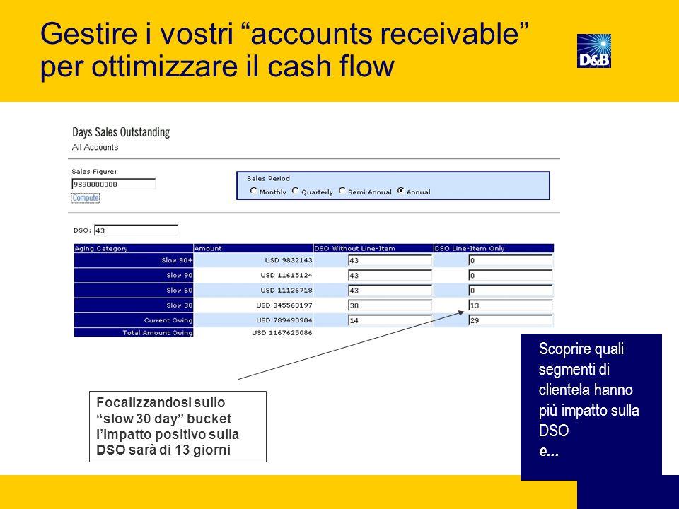 Gestire i vostri accounts receivable per ottimizzare il cash flow Scoprire quali segmenti di clientela hanno più impatto sulla DSO e...