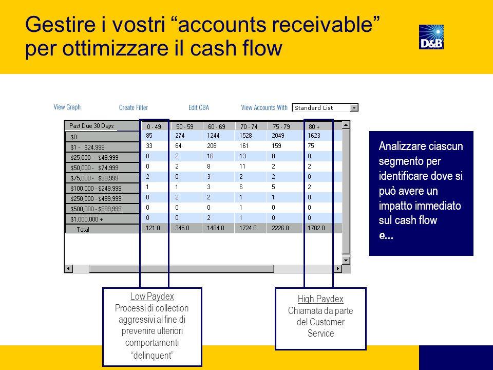 Gestire i vostri accounts receivable per ottimizzare il cash flow Analizzare ciascun segmento per identificare dove si può avere un impatto immediato sul cash flow e...