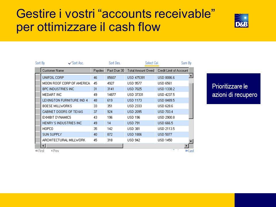Gestire i vostri accounts receivable per ottimizzare il cash flow Prioritizzare le azioni di recupero