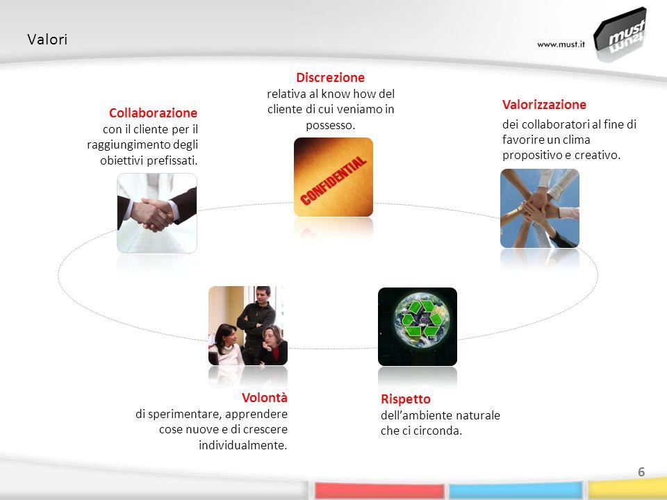 Valori 6 Collaborazione con il cliente per il raggiungimento degli obiettivi prefissati. Rispetto dellambiente naturale che ci circonda. Discrezione r