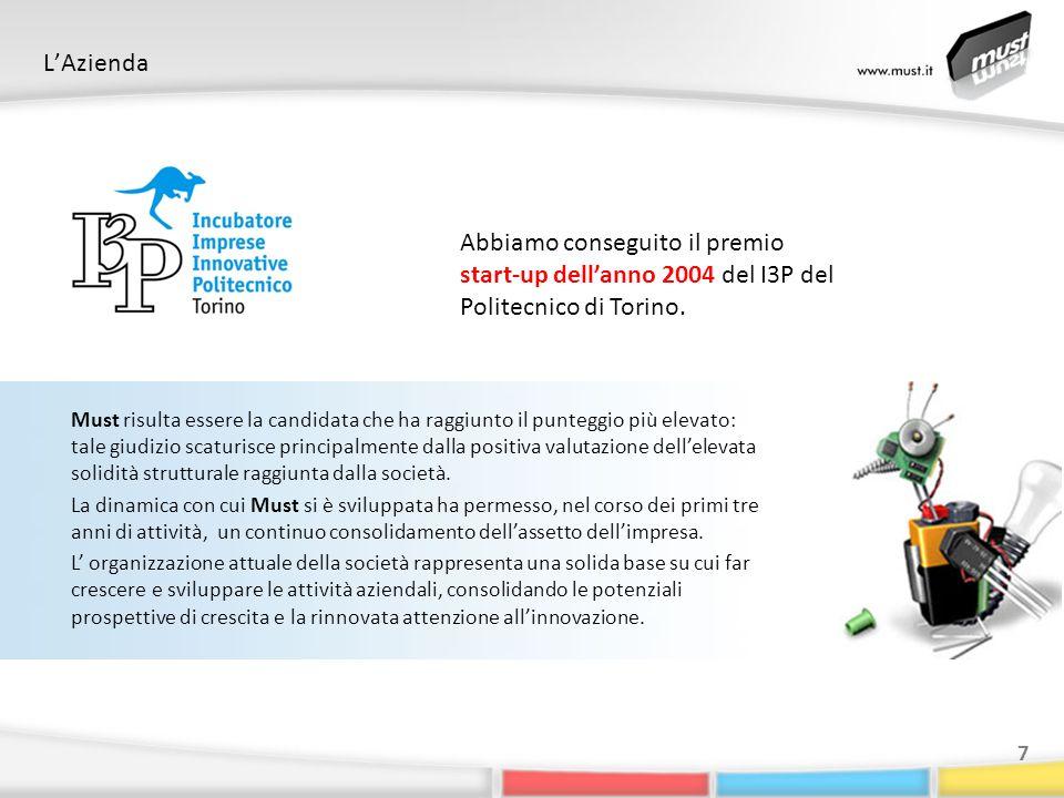 LAzienda 7 Abbiamo conseguito il premio start-up dellanno 2004 del I3P del Politecnico di Torino. Must risulta essere la candidata che ha raggiunto il