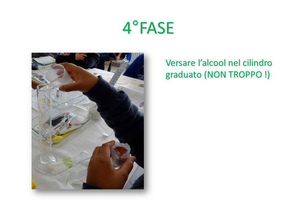 4°FASE Versare lalcool nel cilindro graduato (NON TROPPO !)