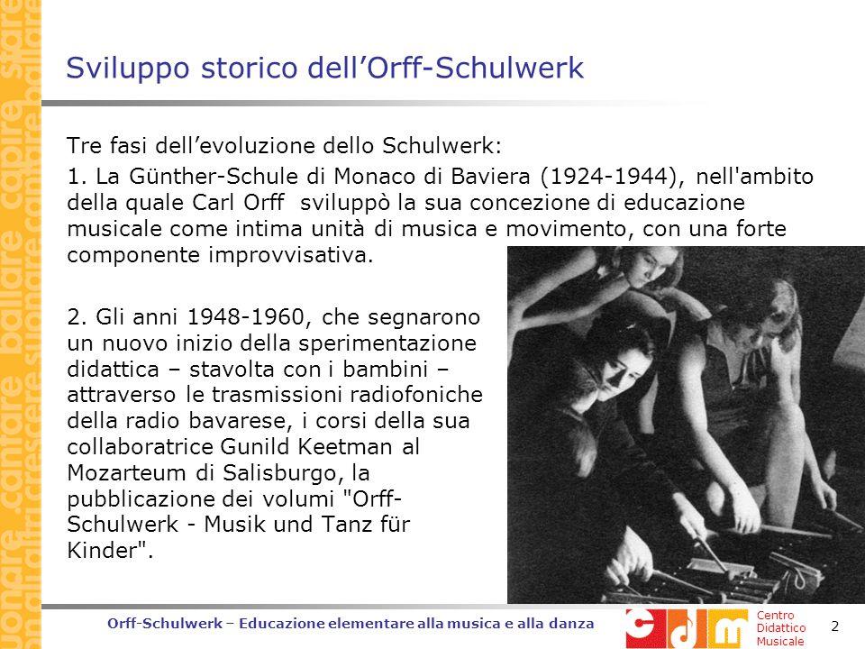Centro Didattico Musicale Orff-Schulwerk – Educazione elementare alla musica e alla danza 2 Sviluppo storico dellOrff-Schulwerk Tre fasi dellevoluzione dello Schulwerk: 1.