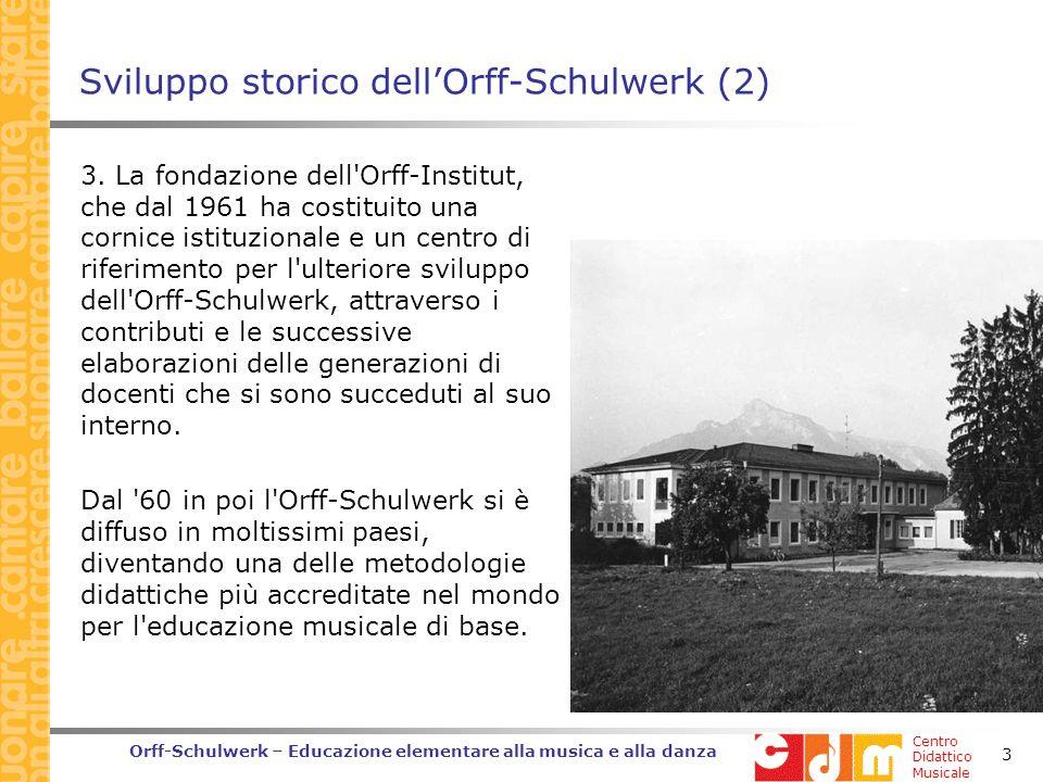 Centro Didattico Musicale Orff-Schulwerk – Educazione elementare alla musica e alla danza 3 Sviluppo storico dellOrff-Schulwerk (2) 3.