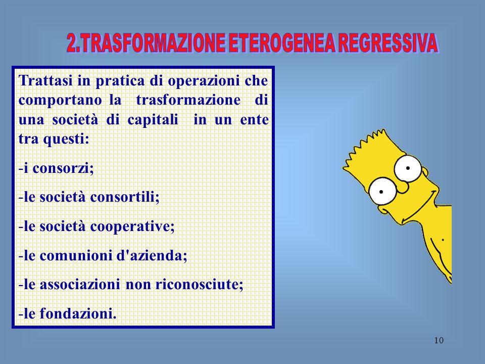 10 Trattasi in pratica di operazioni che comportano la trasformazione di una società di capitali in un ente tra questi: -i consorzi; -le società conso