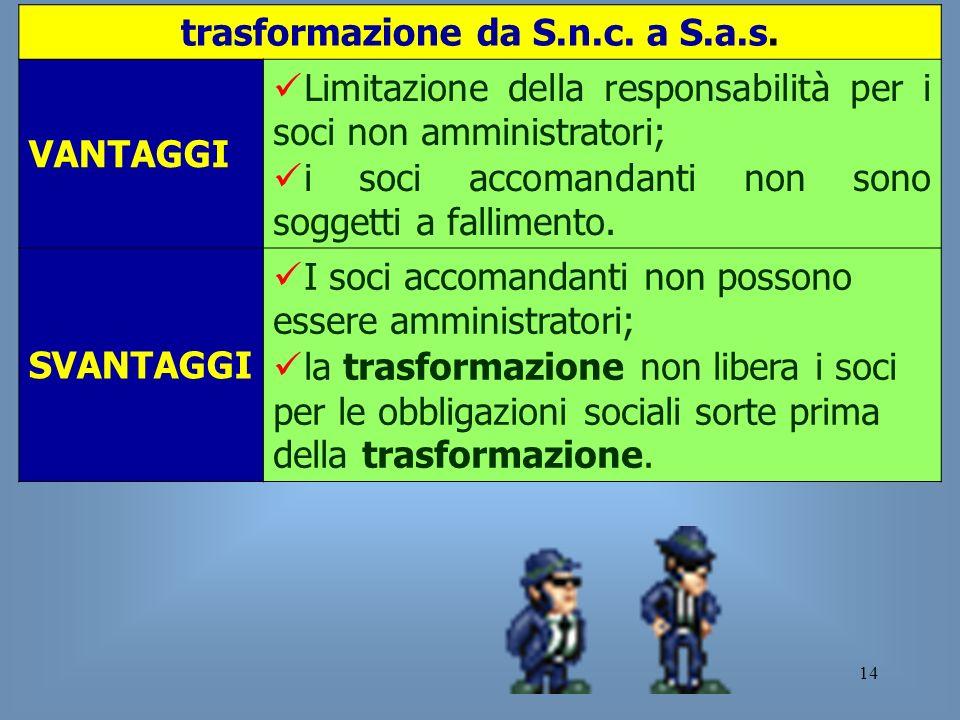 14 trasformazione da S.n.c. a S.a.s. VANTAGGI Limitazione della responsabilità per i soci non amministratori; i soci accomandanti non sono soggetti a