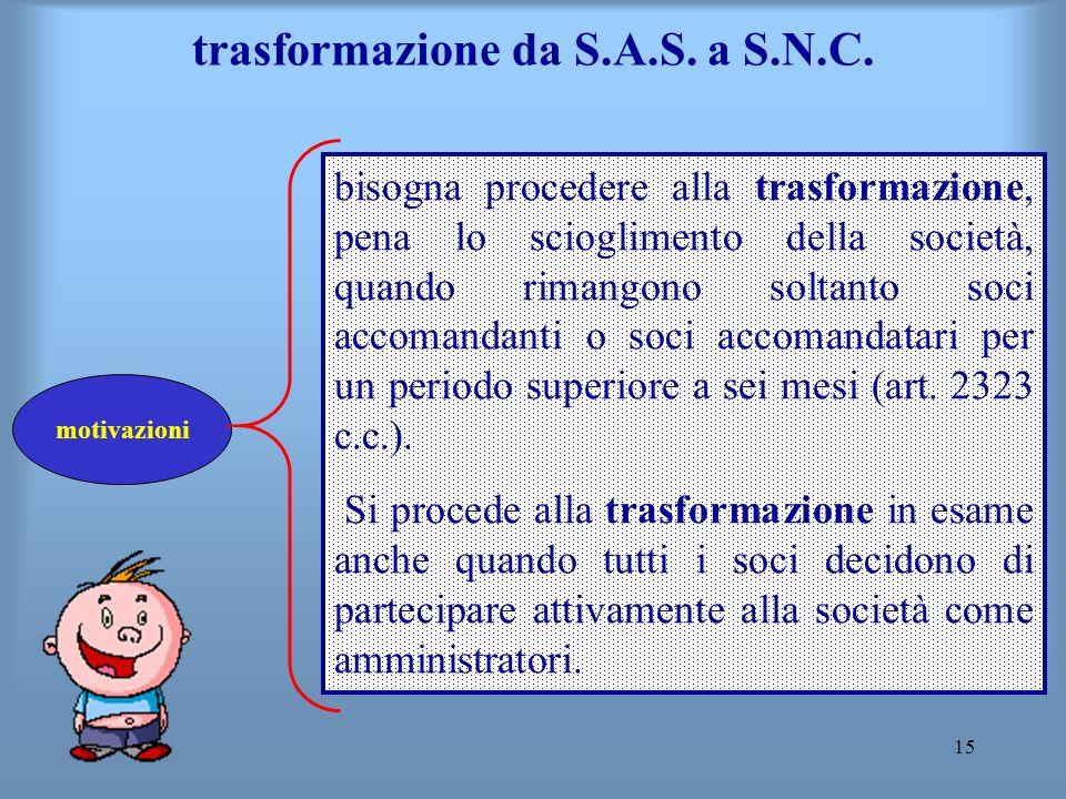 15 trasformazione da S.A.S. a S.N.C. bisogna procedere alla trasformazione, pena lo scioglimento della società, quando rimangono soltanto soci accoman