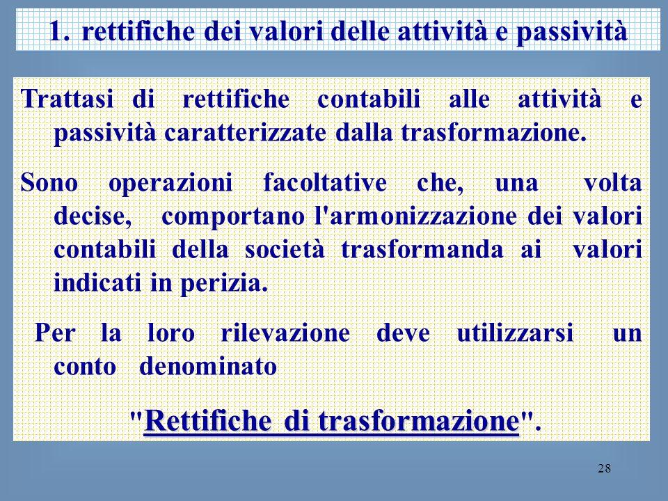 28 1.rettifiche dei valori delle attività e passività Trattasi di rettifiche contabili alle attività e passività caratterizzate dalla trasformazione.