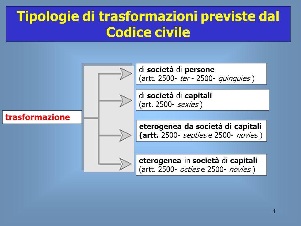 4 Tipologie di trasformazioni previste dal Codice civile trasformazione di società di persone (artt. 2500- ter - 2500- quinquies ) di società di capit