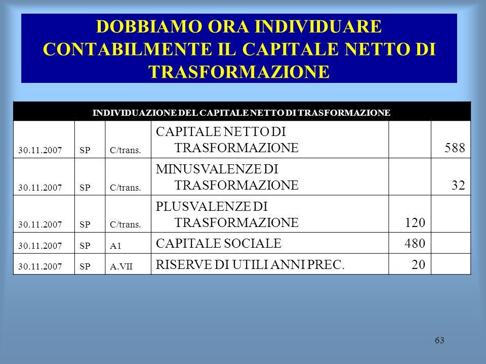 63 DOBBIAMO ORA INDIVIDUARE CONTABILMENTE IL CAPITALE NETTO DI TRASFORMAZIONE INDIVIDUAZIONE DEL CAPITALE NETTO DI TRASFORMAZIONE 30.11.2007SPC/trans.