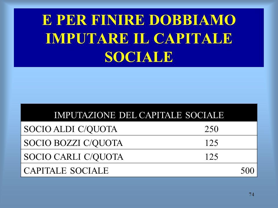 74 E PER FINIRE DOBBIAMO IMPUTARE IL CAPITALE SOCIALE IMPUTAZIONE DEL CAPITALE SOCIALE SOCIO ALDI C/QUOTA250 SOCIO BOZZI C/QUOTA125 SOCIO CARLI C/QUOT