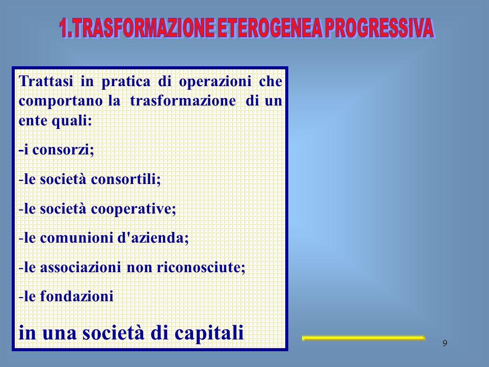 9 Trattasi in pratica di operazioni che comportano la trasformazione di un ente quali: -i consorzi; -le società consortili; -le società cooperative; -